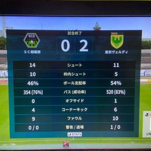 2021 J2第19節・vs相模原戦(試合結果・2021/06/20)