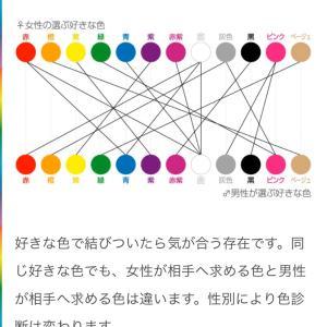 自分の好きな色と異性が好きな色の相性。