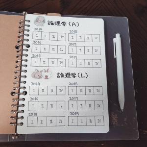 【論理学A】過去問で自作問題集