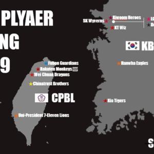 韓国/台湾プレイヤーランキング 2017-19(打者編)