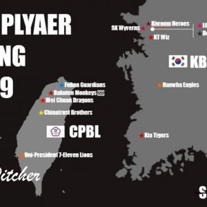 韓国/台湾プレイヤーランキング 2017-19(投手編)