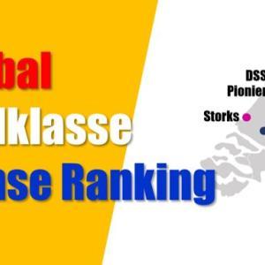 オランダ野球 Hoofdklasse 守備指標ランキング