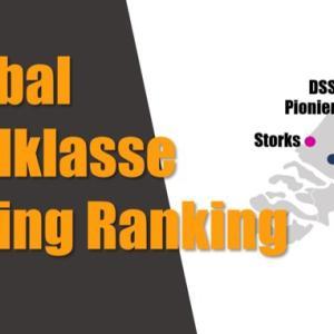 オランダ野球 Hoofdklasse 投手指標ランキング