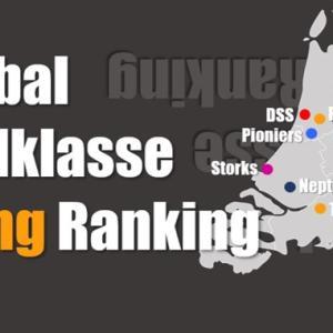 オランダ野球 Hoofdklasse 打者指標ランキング