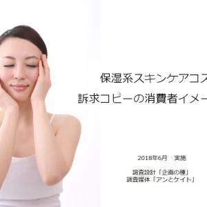スキンケアコスメのキャッチコピー訴求力調査 【消費者アンケート第1回】
