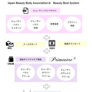 日本ビューティボディ協会® ビューティバストシステムについて