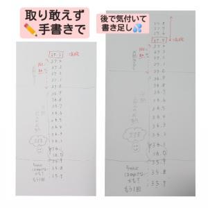 わが家のこじらせ簿 【体温】