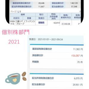 2021年1月~9月トータル損益額