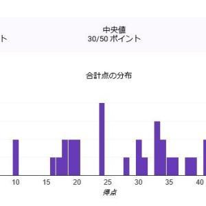 トミカ検定プレ(非公式)の開催について