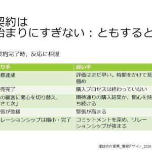 『理詰めの営業』- 購買行動と営業 - (8-1) 納品の成果のフィードバック & 顧客関係の維持・強化