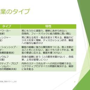 『理詰めの営業』- 購買行動と営業 - (8-5) 「顧客リレーションシップ」マネージメント成功のキー