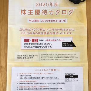 (4921ファンケル)株主優待到着と昨日(2020/7/13)のYUPIX