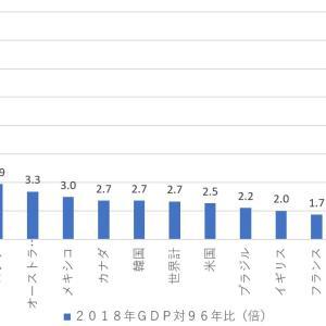 日本政府、景気後退していることを認定