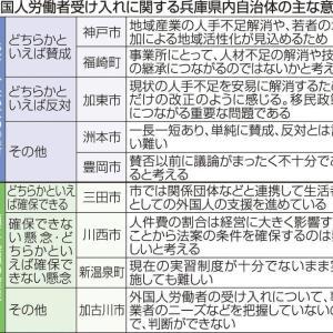 入管法改正(移民法)兵庫県内の自治体4割が賛同