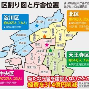 大阪都構想は三途の川を渡るようなもの