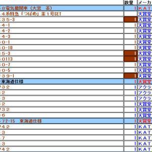 HO(1/80)車両リスト