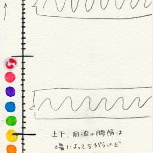えにっき 4/4