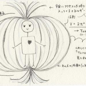 えにっき 4/11