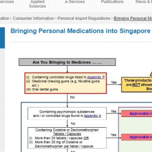 シンガポールの医薬品持ち込みルール 2019年1月修正版