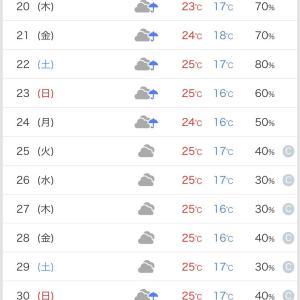 梅雨入りしました❗️オススメのレインカバーはコレ‼️