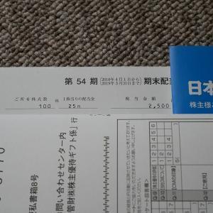 日本管財からの優待案内到着(2019/6)