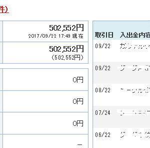 50万円達成しました。