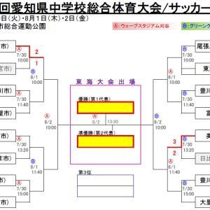 第73回 愛知県中学校総合体育大会・サッカー大会【第1回戦】