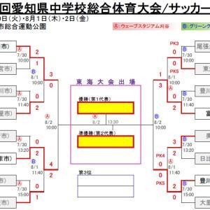 第73回 愛知県中学校総合体育大会・サッカー大会【準々決勝】