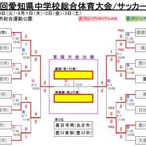 第73回 愛知県中学校総合体育大会・サッカー大会【準決勝】