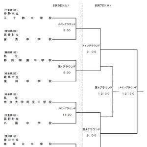 第41回 東海中学校総合体育大会・サッカー大会【組合せ】