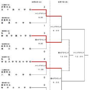 第41回 東海中学校総合体育大会・サッカー大会【第1回戦】