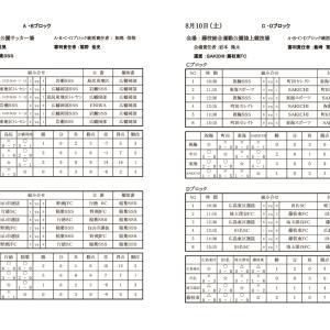 第46回 藤枝JC杯争奪全国少年少女サッカー大会【結果】