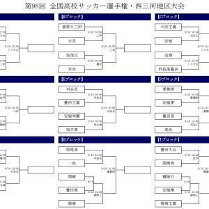 第98回 全国高校サッカー選手権大会・西三河大会【組合せ】