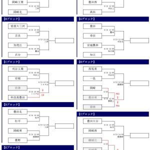 第98回 全国高校サッカー選手権大会・西三河大会【1・2回戦】