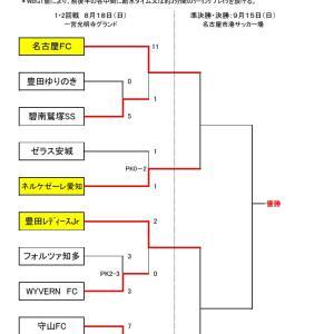 2019フジパンCUPユースU-12サッカー愛知県大会(少女の部)【1・2回戦】