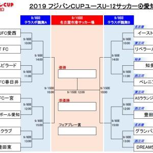 2019フジパンCUPユースU-12サッカー愛知県大会【組合せ】