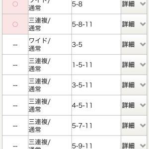 1/17浦和最終日 勝負レース