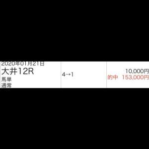 1/22大井競馬勝負馬券