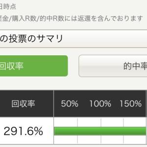 川崎競馬 最終日&中央競馬s