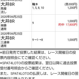 6/26大井競馬 特別情報③