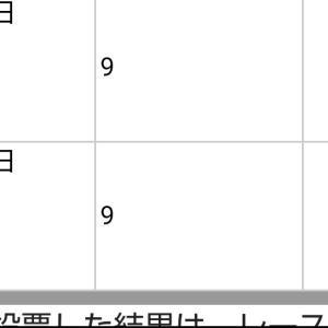 7/1浦和競馬 無料予想&勝負レース