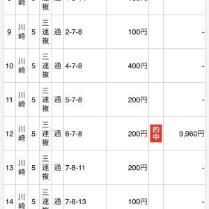 8/11川崎競馬 勝負レース&特別情報