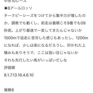 9/20中央競馬 爆弾情報発動