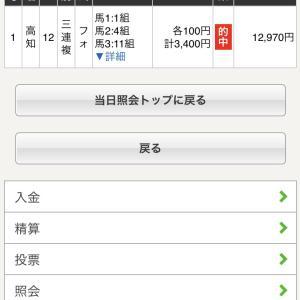 久しぶりの更新✨からの浦和無料予想