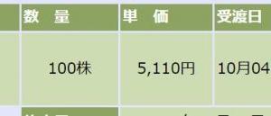 大和証券で当選していた「パワーソリューションズ」を売却しました