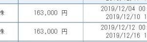 岩井コスモ証券で「ランディックス」が当選しました。初値予想
