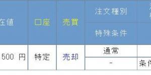 岩井コスモ証券で当選していた「ランディックス」を売却しました