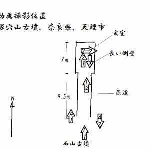塚穴山古墳(天理市)(奈良県)(終末)■Tsukaanayama Tumulus (Nara Pref.)
