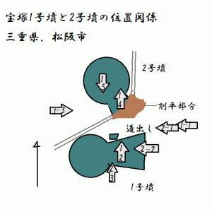 宝塚古墳(2号墳)(松阪市)(三重県)(中期)Takarazuka No.2 Tumulus (Mie Pref.)