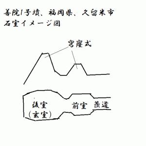 善院古墳群(久留米市)(福岡県)(後期)■Zenin Tumuli (Fukuoka Pref.)